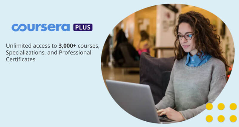 Coursera Plus | How Does Coursera Make Money?