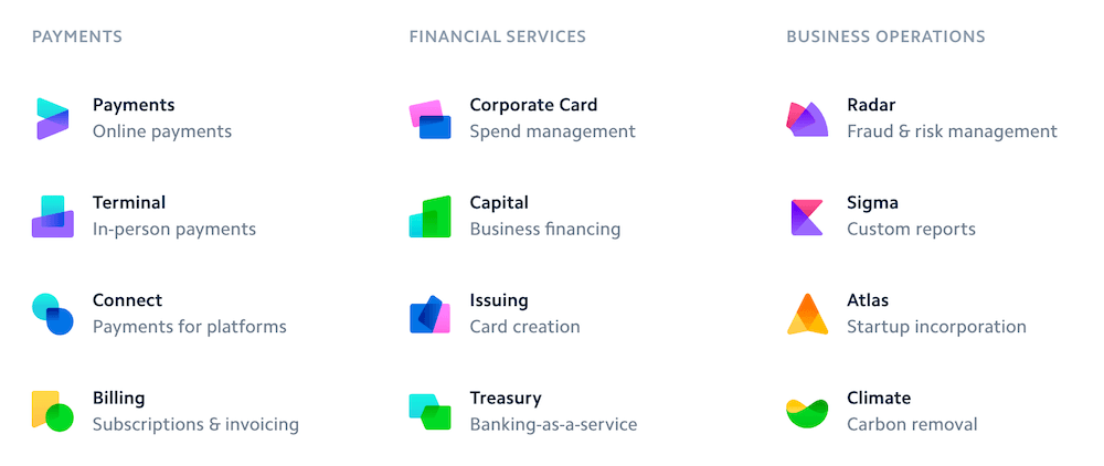 Stripe Products   How Does Stripe Make Money?
