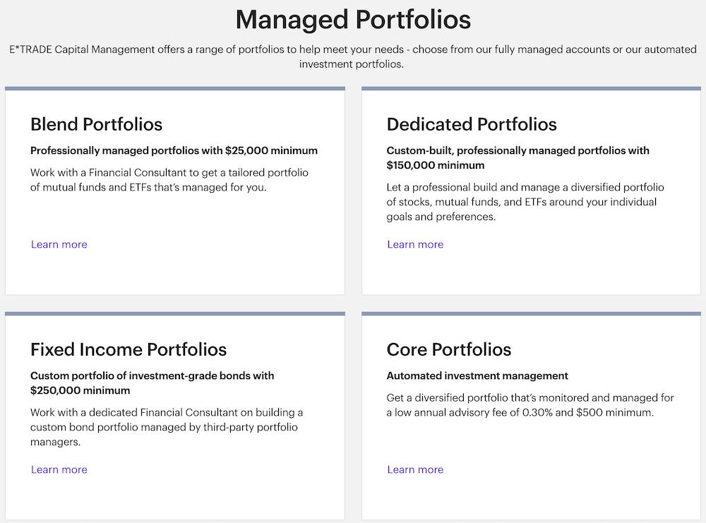 ETrade Managed Portfolios | Advisor Management and Custody Fees