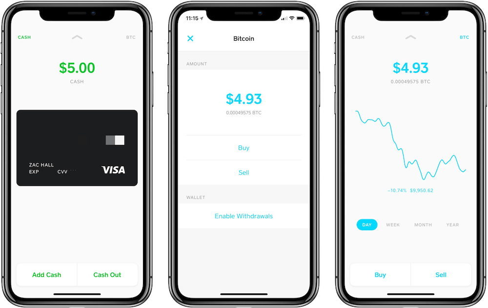 Bitcoin Purchase Fee | How Does Cash App Make Money? | Cash App Business Model