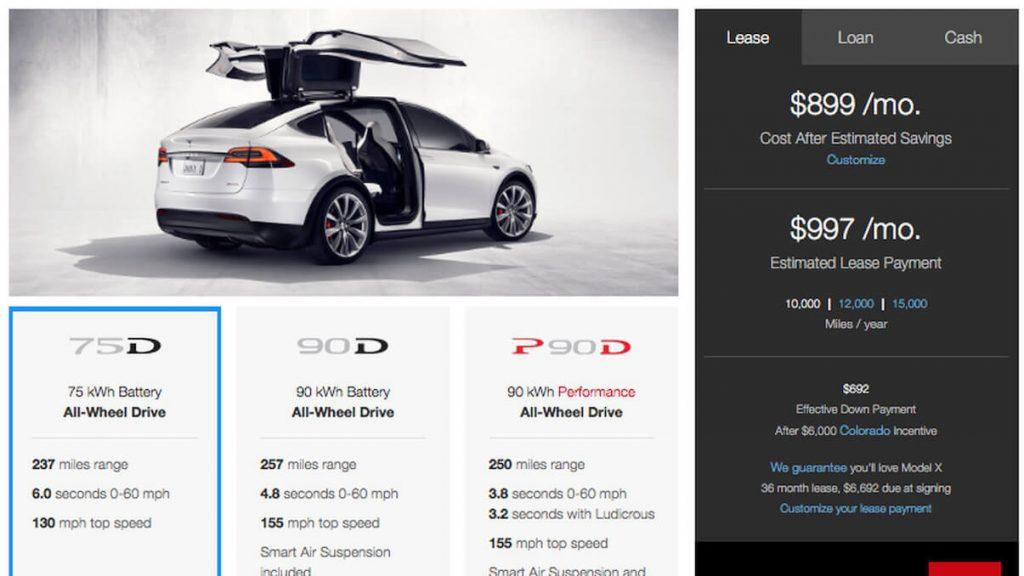 Tesla Car Cost | Tesla Business Model | How Does Tesla Make Money?