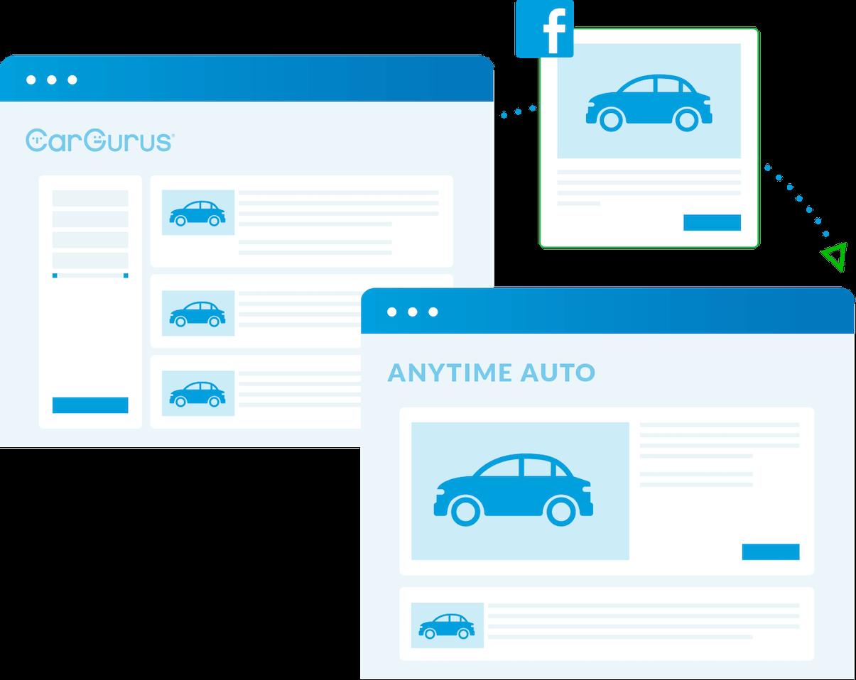 CarGurus Advertising Cost   CarGurus Business Model   How Does CarGurus Make Money?